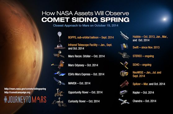 Graphic courtesy of NASA