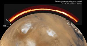 What the Martian atmosphere would have looked like to a viewer with ultraviolet-seeing eyes during and shortly after a meteor shower. Graphic courtesy of NASA